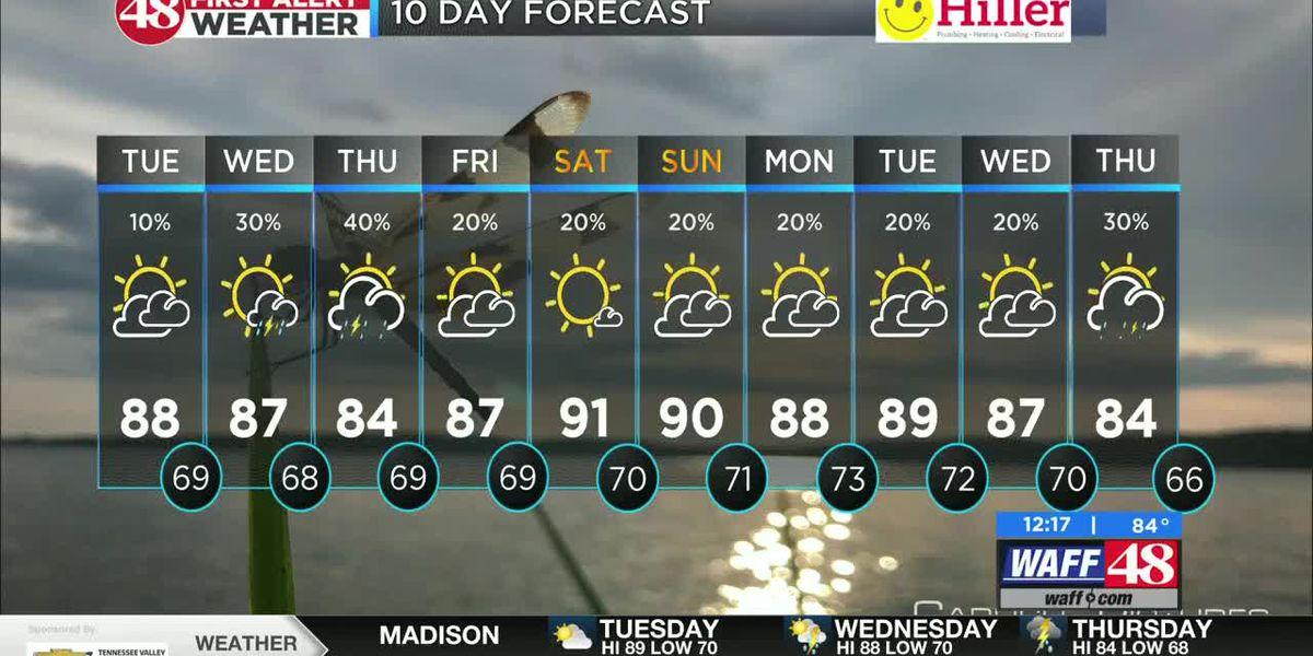 Increasing rain chances this week