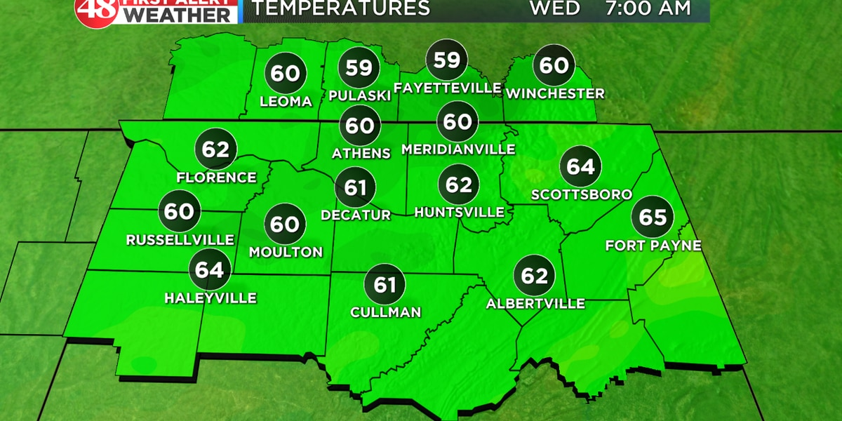Cooler temps moving through