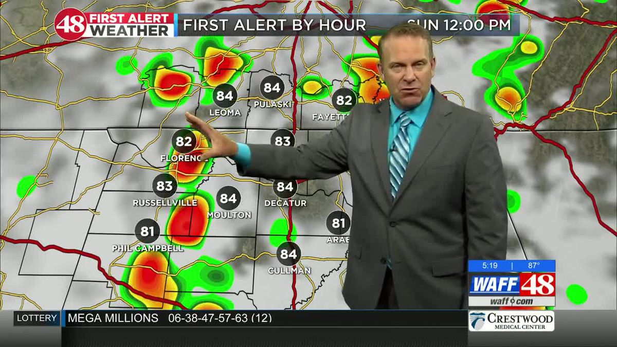 Video Scattered Showers Saturday Afternoon Storm Chances