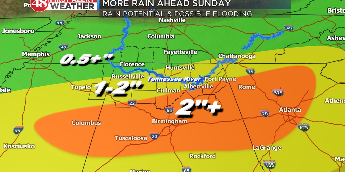 Heavy rain could cause flooding, temperatures in the 20s Monday