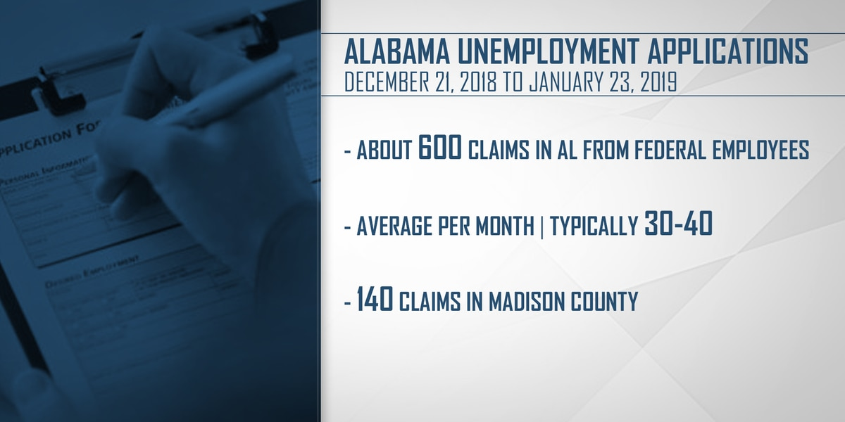 Madison County unemployment claims skyrocket