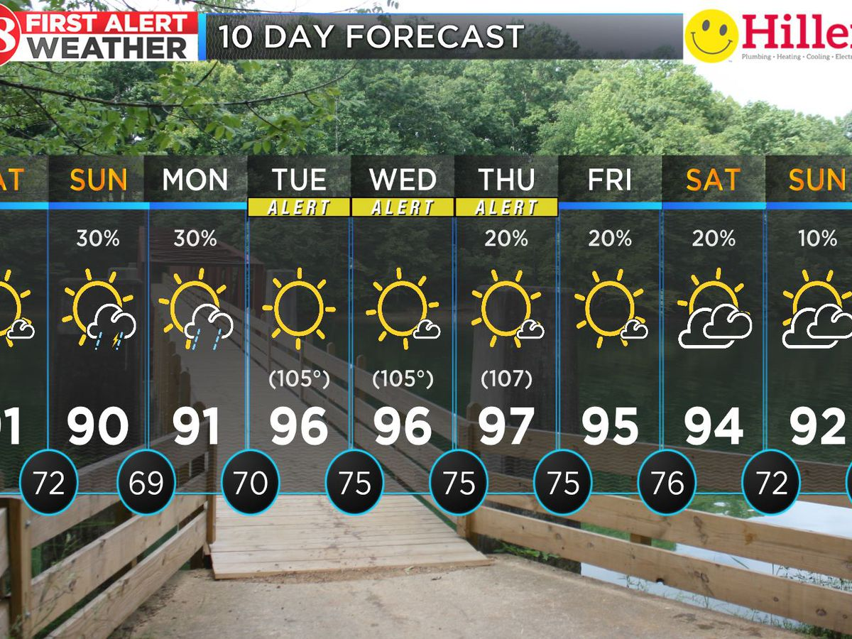 First Alert for high heat next week