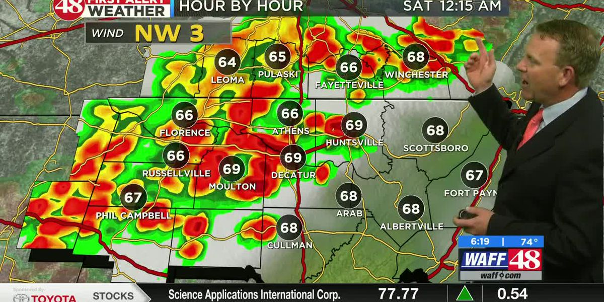 VIDEO 6PM: Scattered storms Friday, rain chances Saturday morning