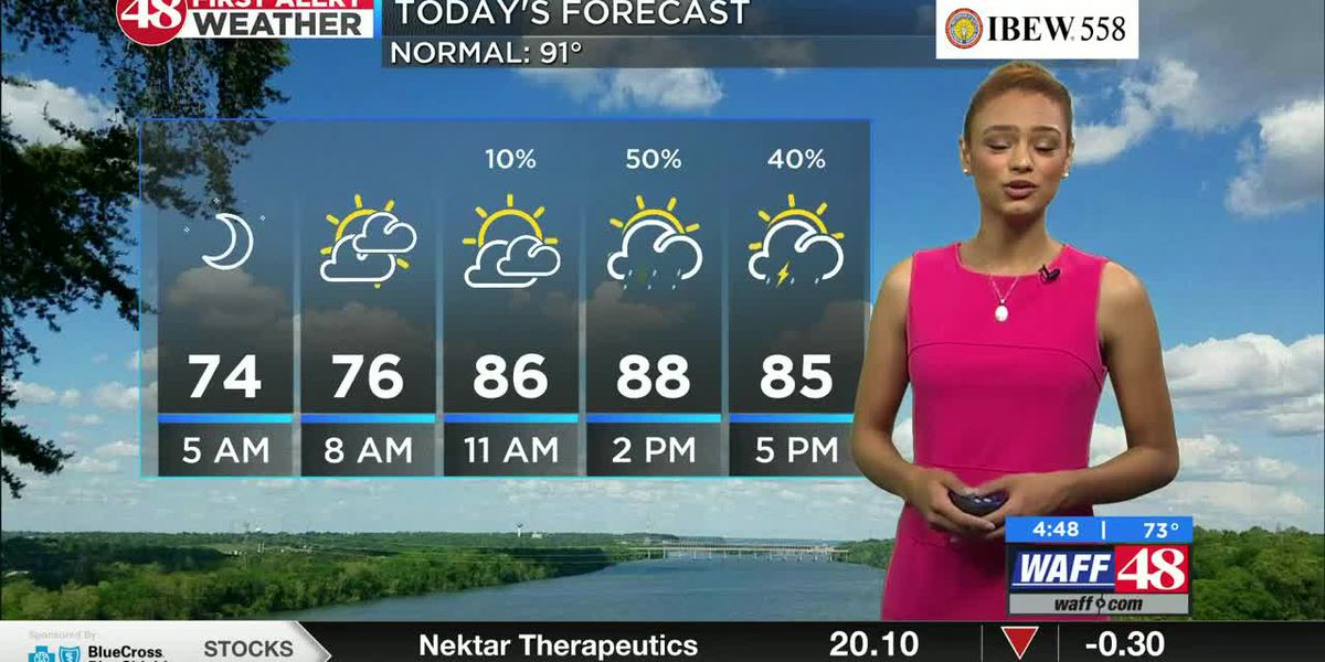 Patchy fog and partly cloudy skies this morning