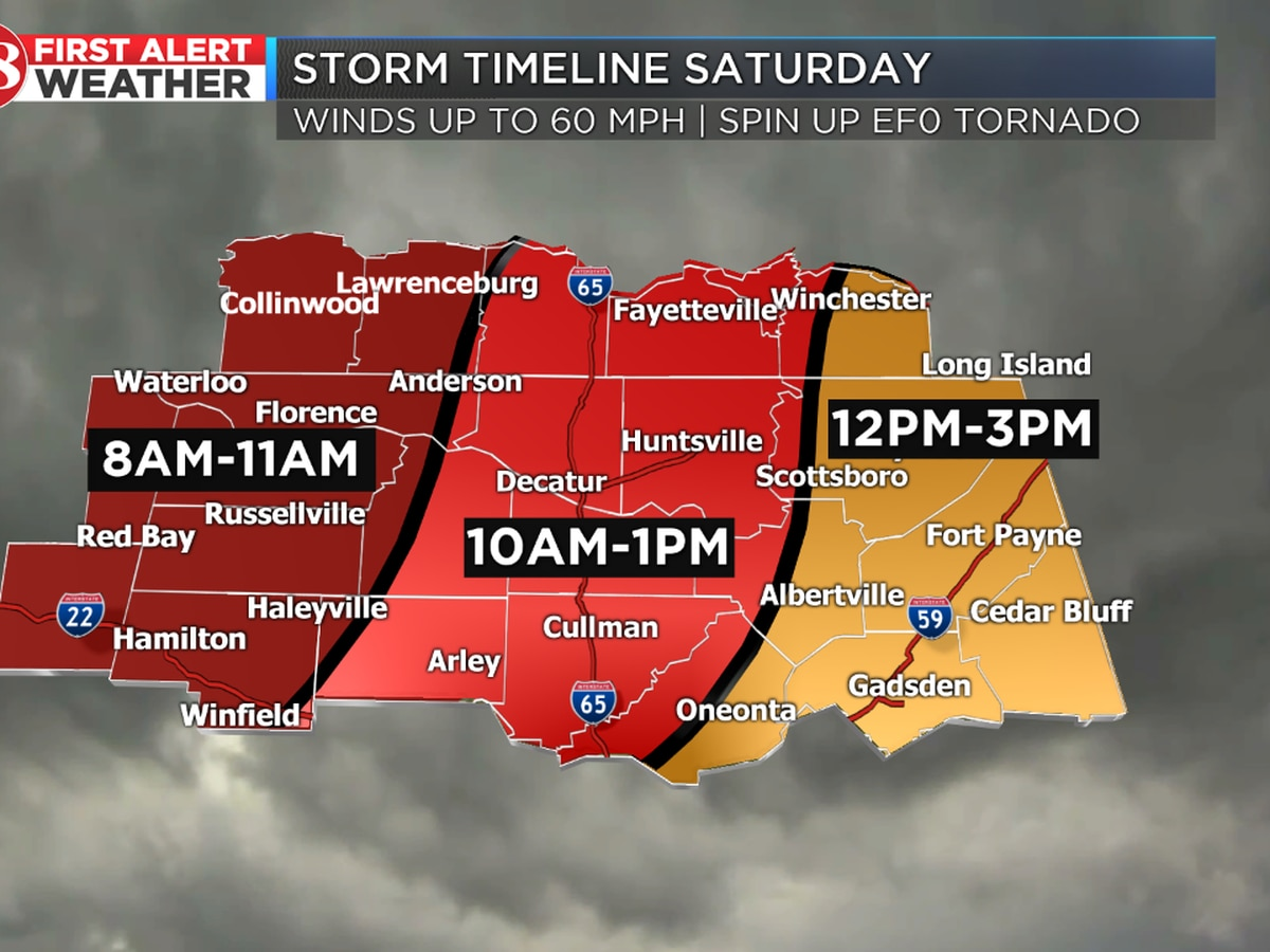 Storm threat, wind gusts start Saturday morning