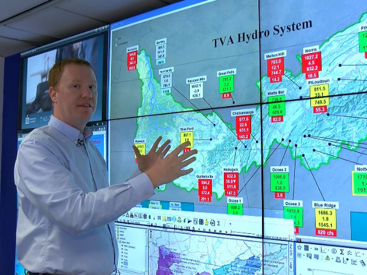 Going behind the scenes at TVA's River Forecast Center