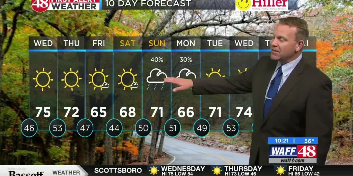 A cool and dry week for the Valley