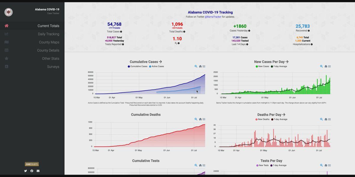Developer of bamatracker.com on a mission to make COVID-19 data relevant