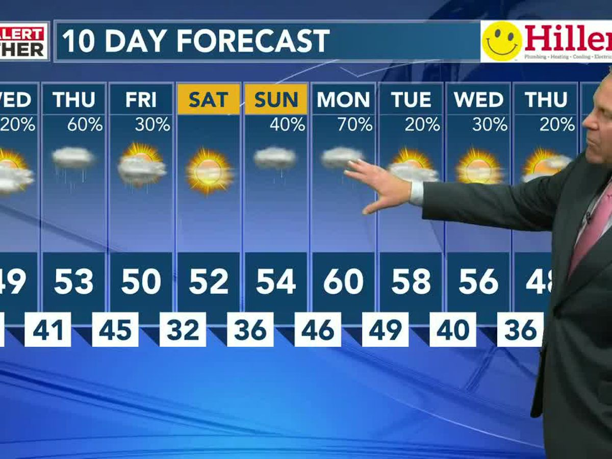 Light showers this evening; More rain Thursday