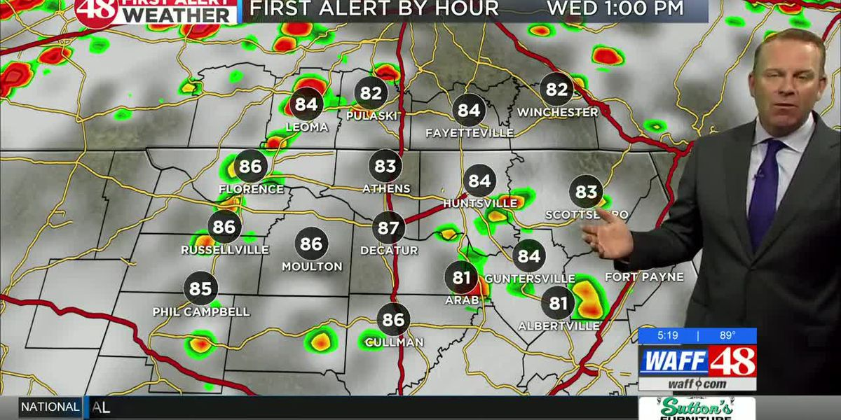 Scattered storm chances throughout week