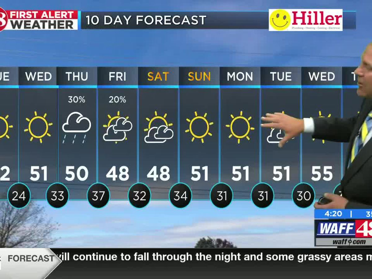 Flurries continue as the wind chill falls into the teens overnight