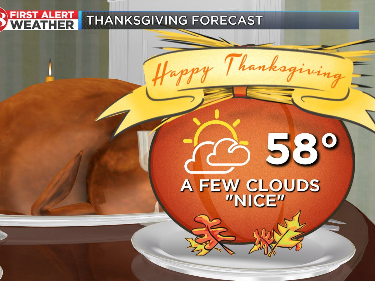 Sun and cloud mix for Thanksgiving Day