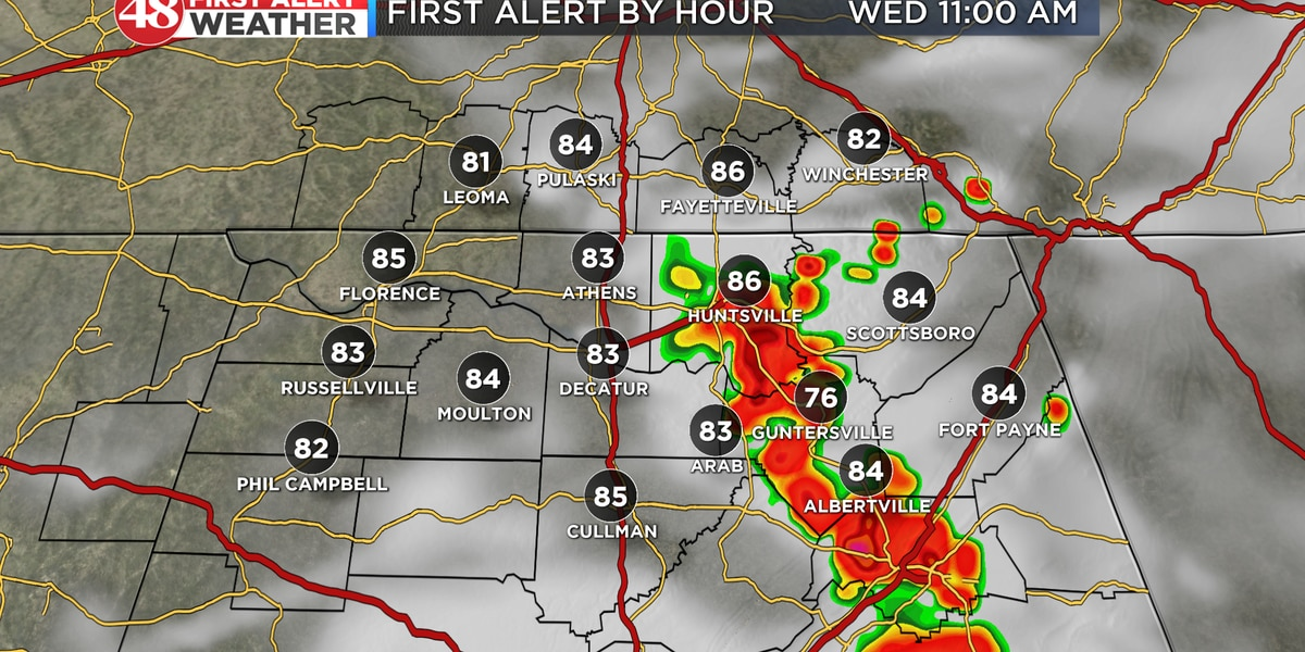 Scattered rain chances Wednesday