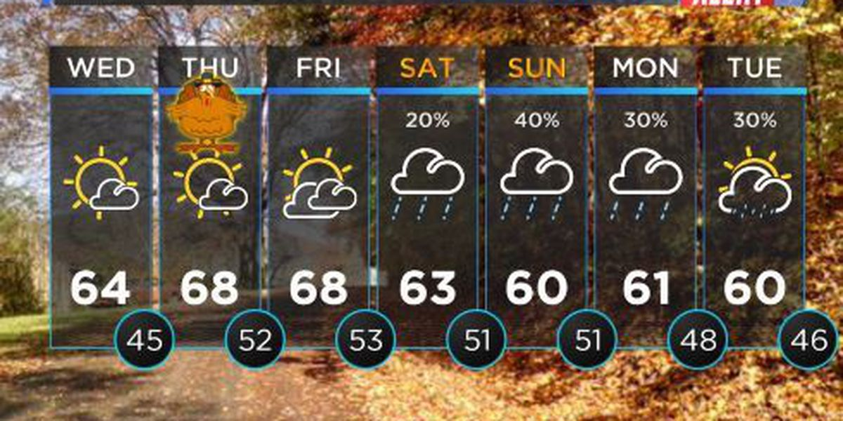 FIRST ALERT WEATHER: Another slightly warmer start to Wednesday, comfortable afternoon ahead