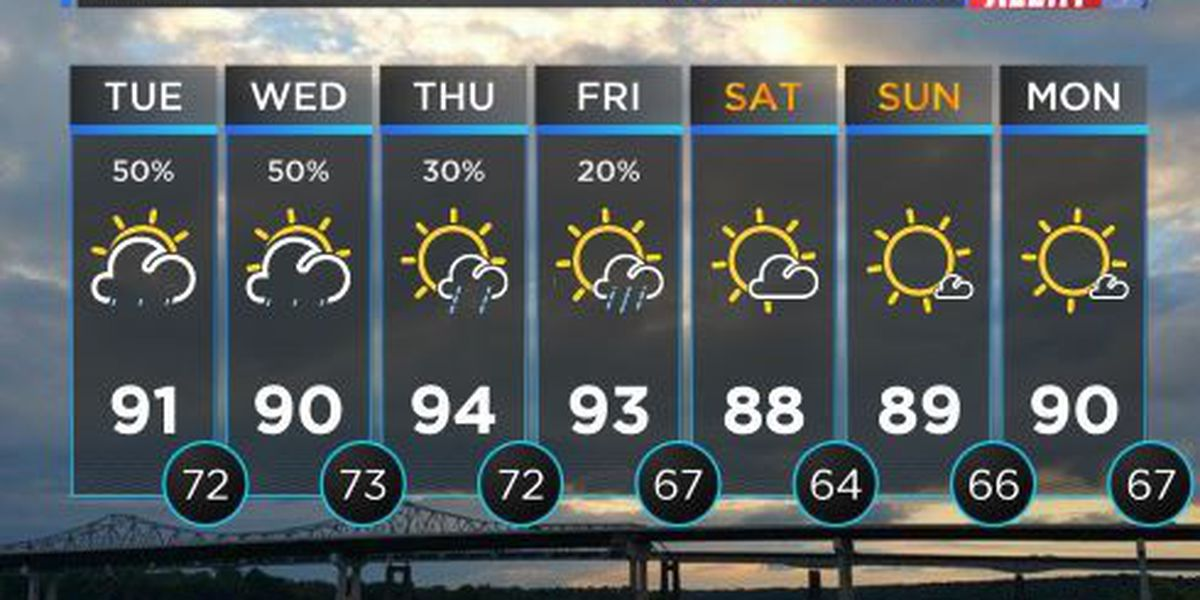 FIRST ALERT WEATHER: Scattered storms for Tuesday