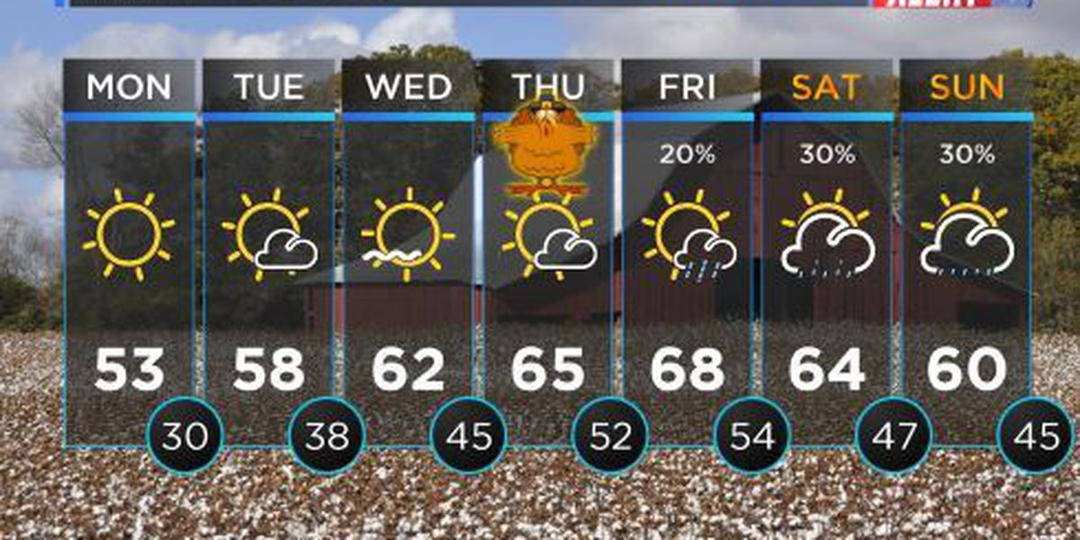 FIRST ALERT WEATHER: Chilly start to Monday with highs warming into the low-to-mid 50s