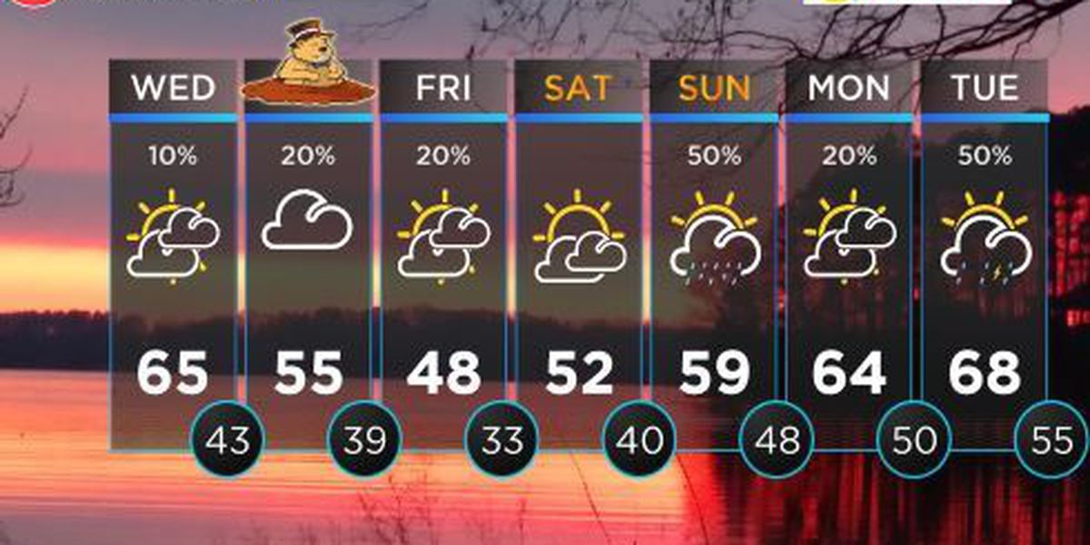 Morning Headlines: Unseasonably warm for one more day
