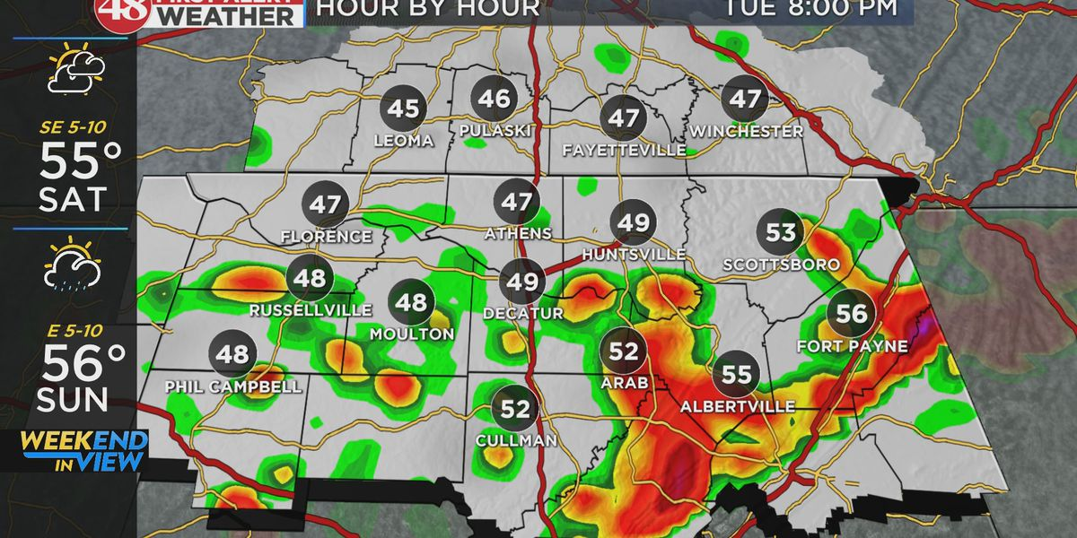 More rain chances Tuesday