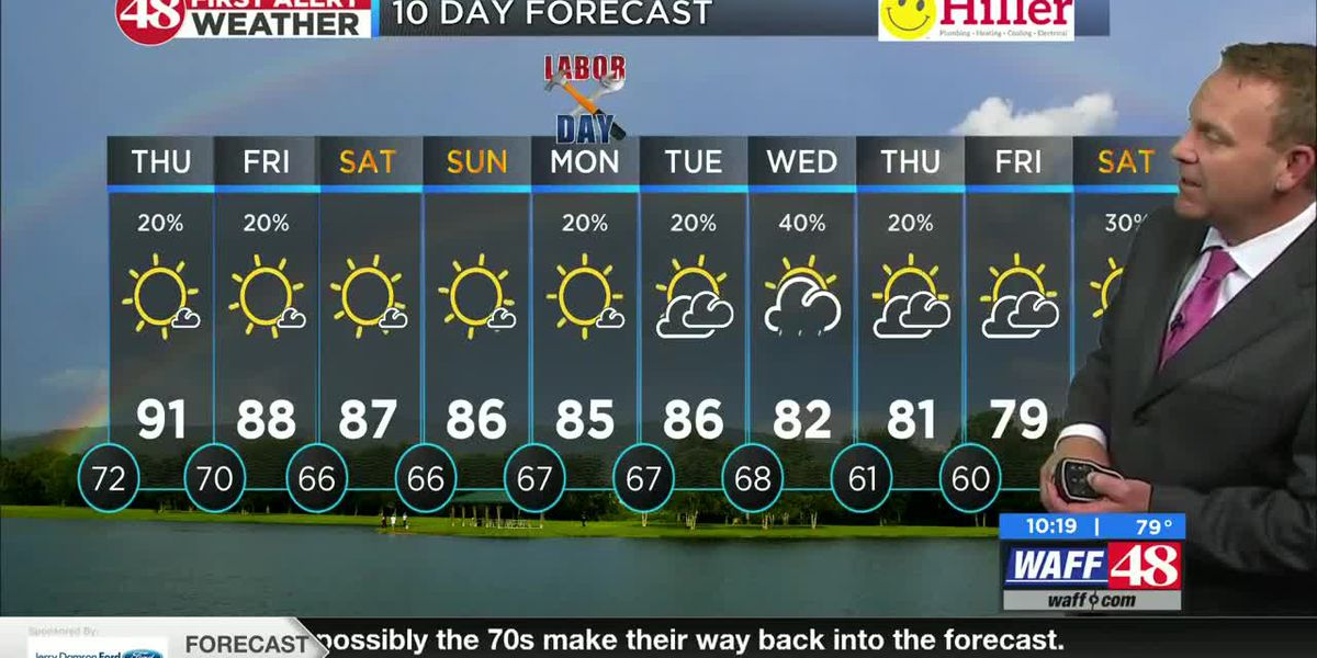 Humid for the night, but relief is on the way for your holiday weekend
