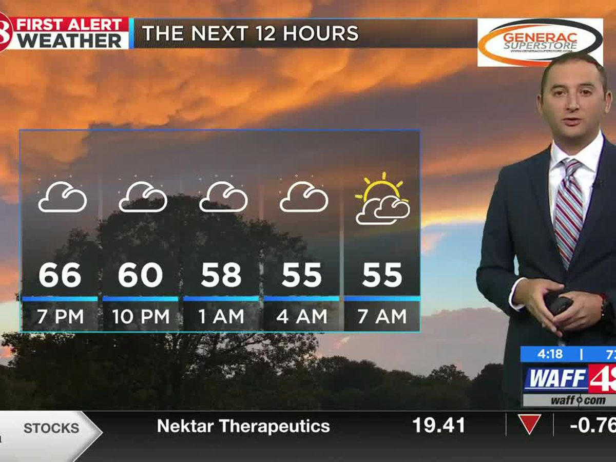 Monday Afternoon Forecast: Staying cool, rain chances late in the week