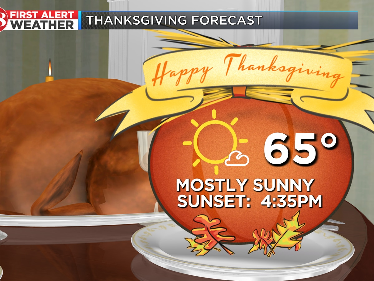 Plenty of sunshine in store for a beautiful Thanksgiving Day
