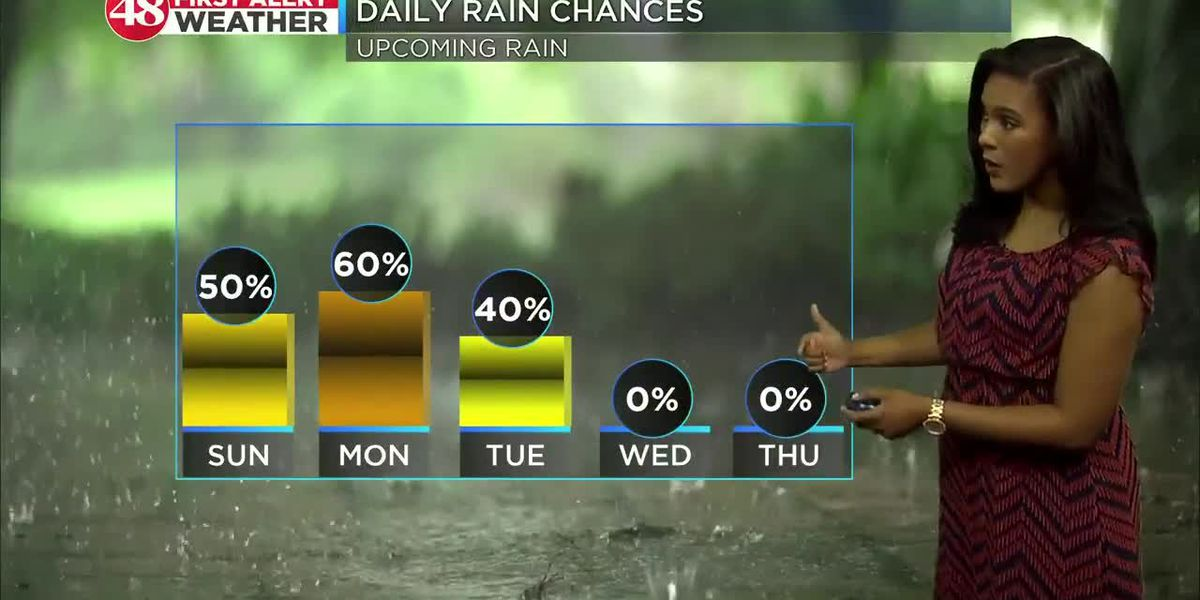Showers to start the week; better weather on the way
