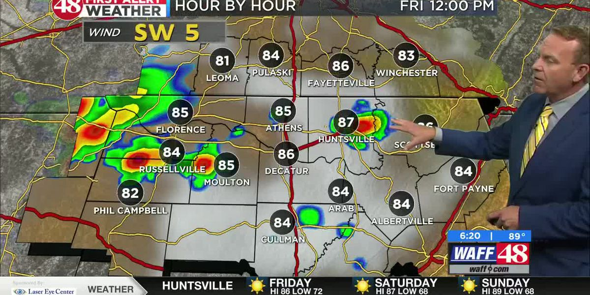Scattered rain expected overnight and into Friday