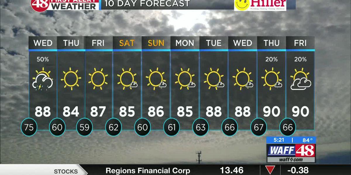 Hot, humid Wednesday ahead