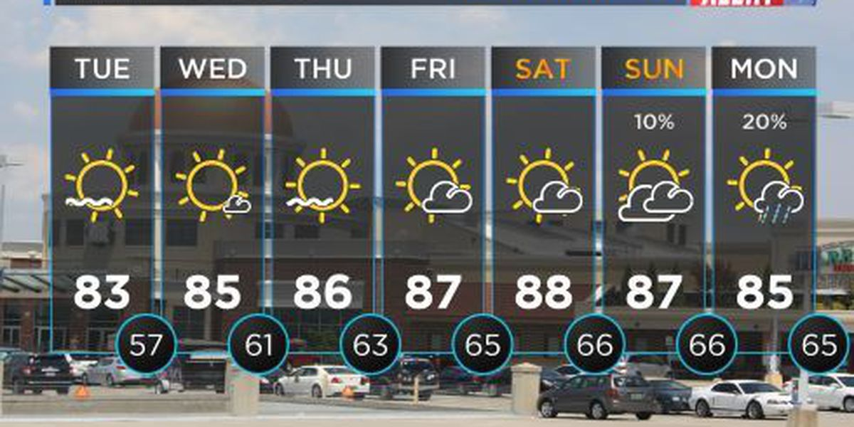 LOOK AHEAD: Tuesday temps reaching into lower 80s, clear & sunny skies