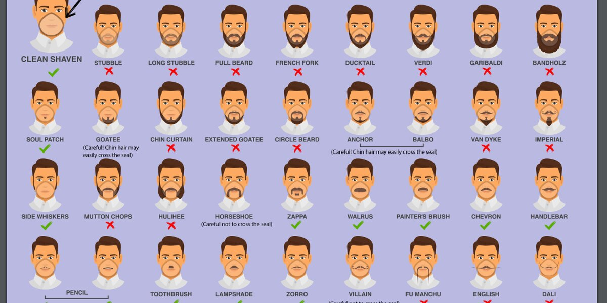 "CDC's ""Beard Guide"" goes viral amid coronavirus concerns"