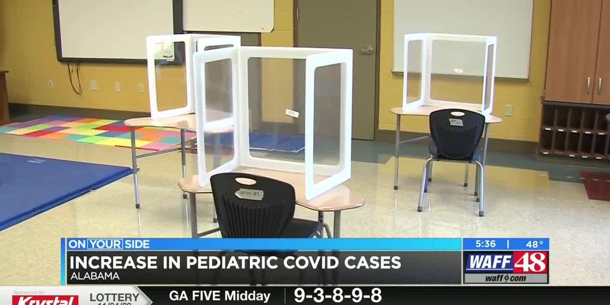 New data shows increase in pediatric COVID cases