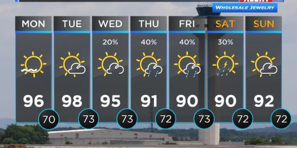 LOOK AHEAD: Humidity making its return to the Valley
