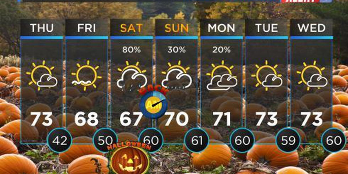 Cool Friday and wet Halloween