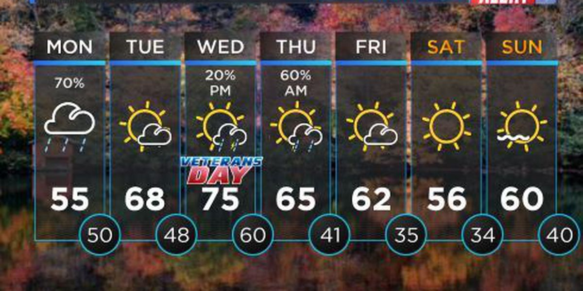 FIRST ALERT WEATHER: Cloudy, soggy start to work week