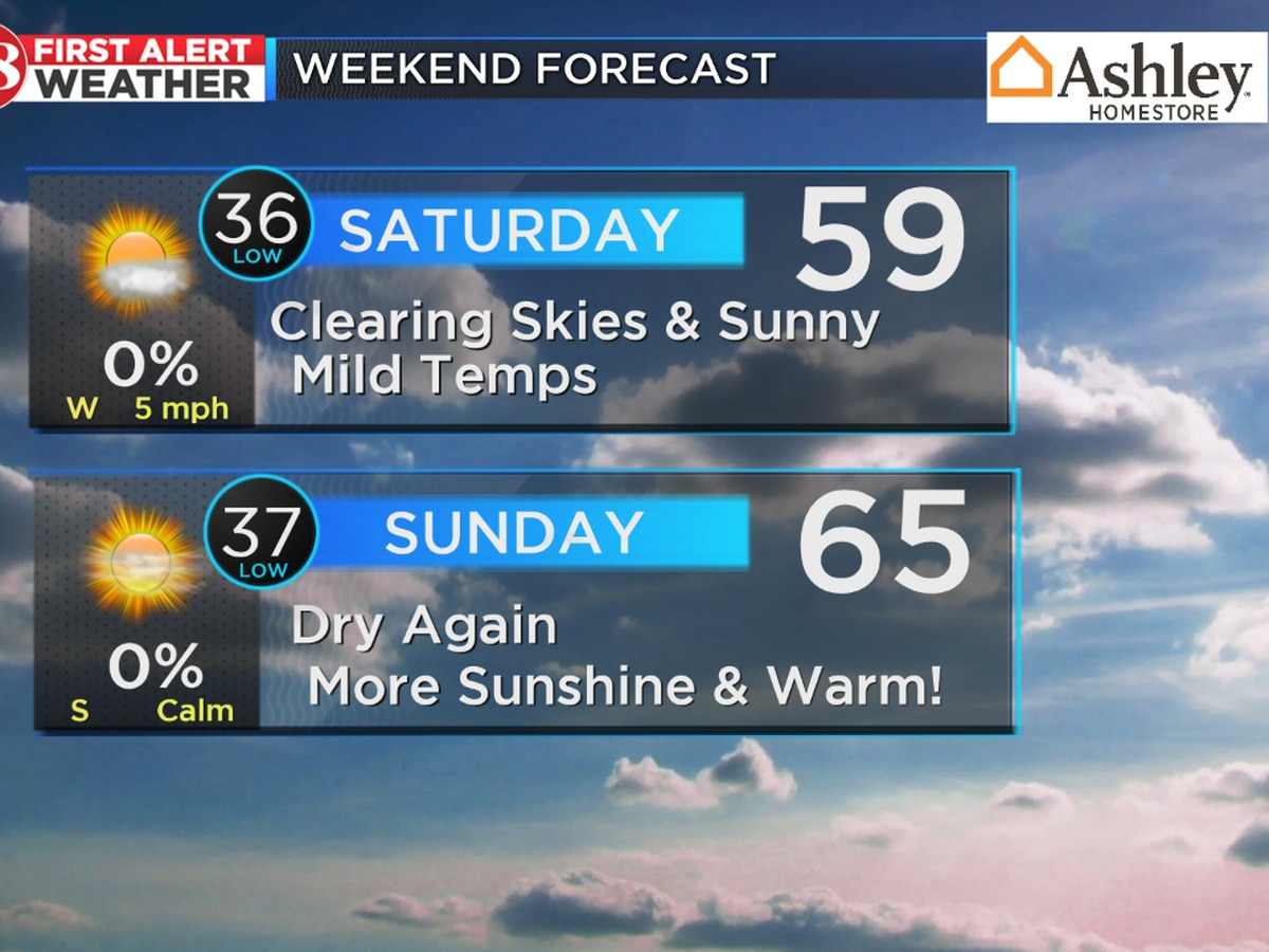 Sunshine returns this weekend!