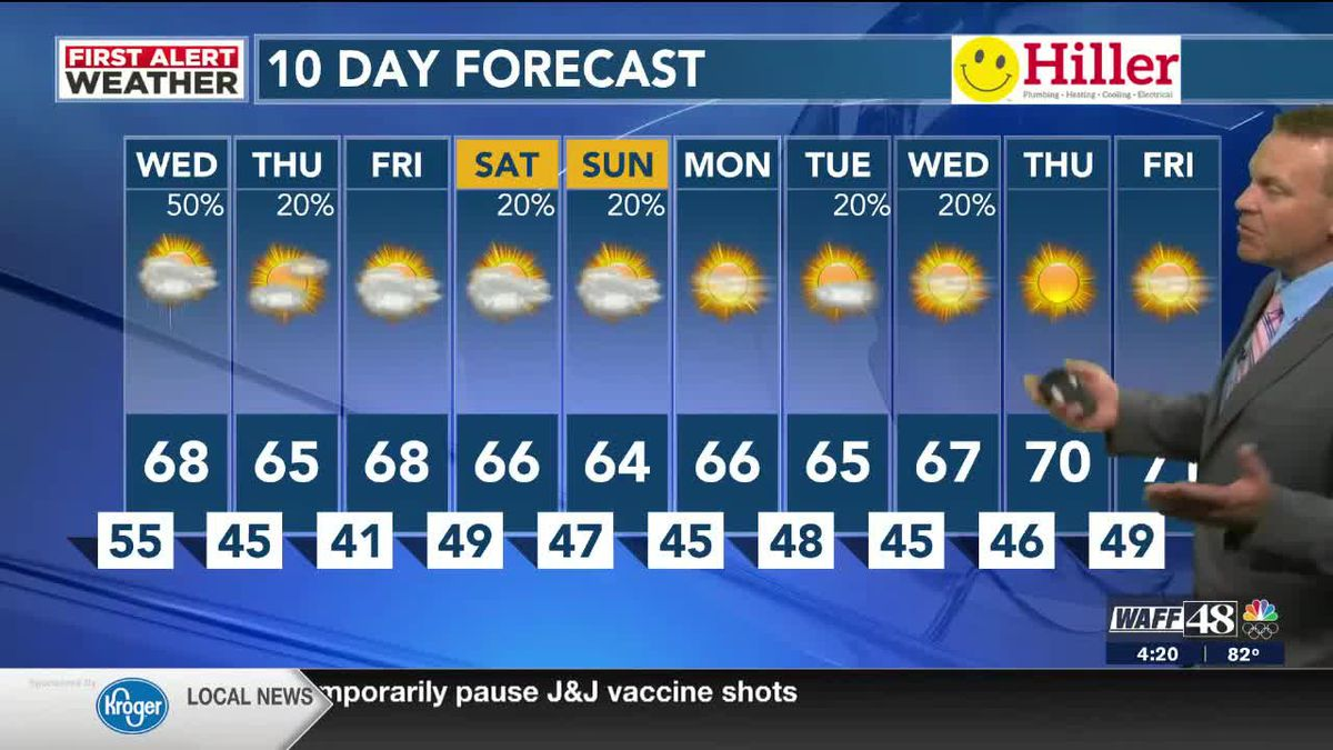 Isolated to scattered rain showers expected Wednesday