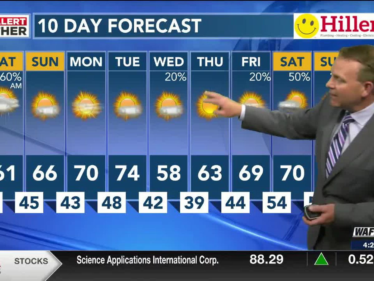 Cool weekend with light, possible showers