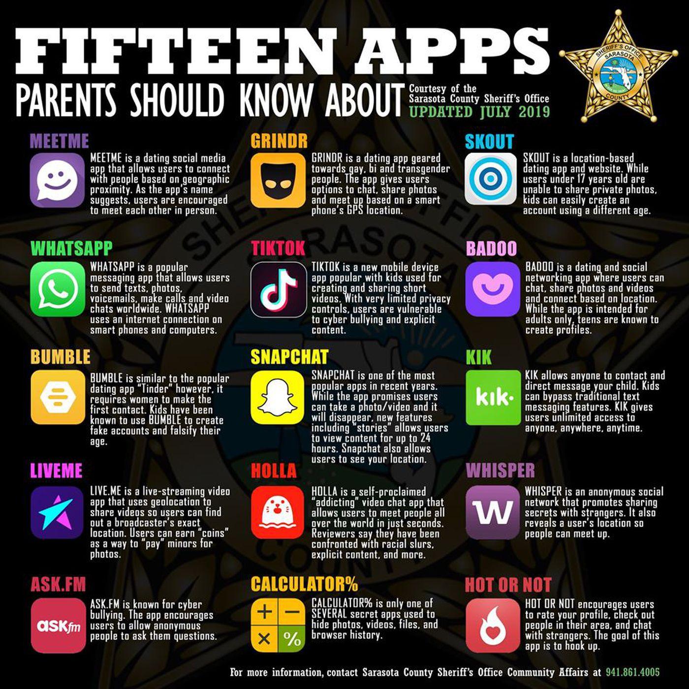 Apps Like Tik Tok