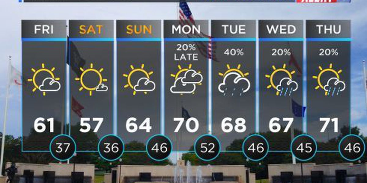 FIRST ALERT WEATHER: Sunny skies with temperatures in the mid 50s