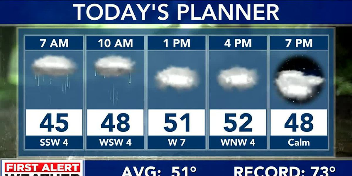 Wet start to the day with drier weather moving into Friday & the weekend