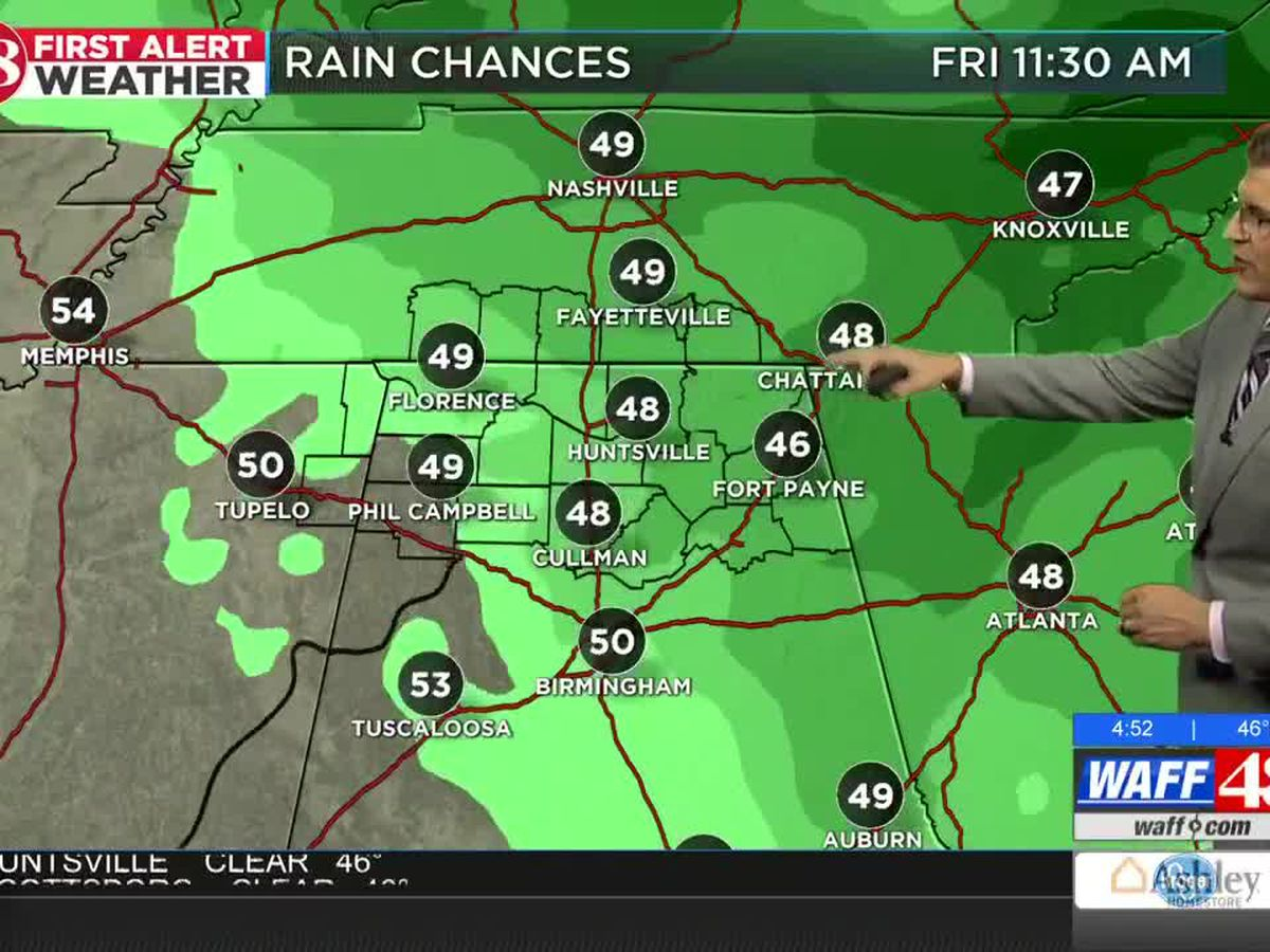 70s on the way today; Hurricane Willa brings rain on Thursday