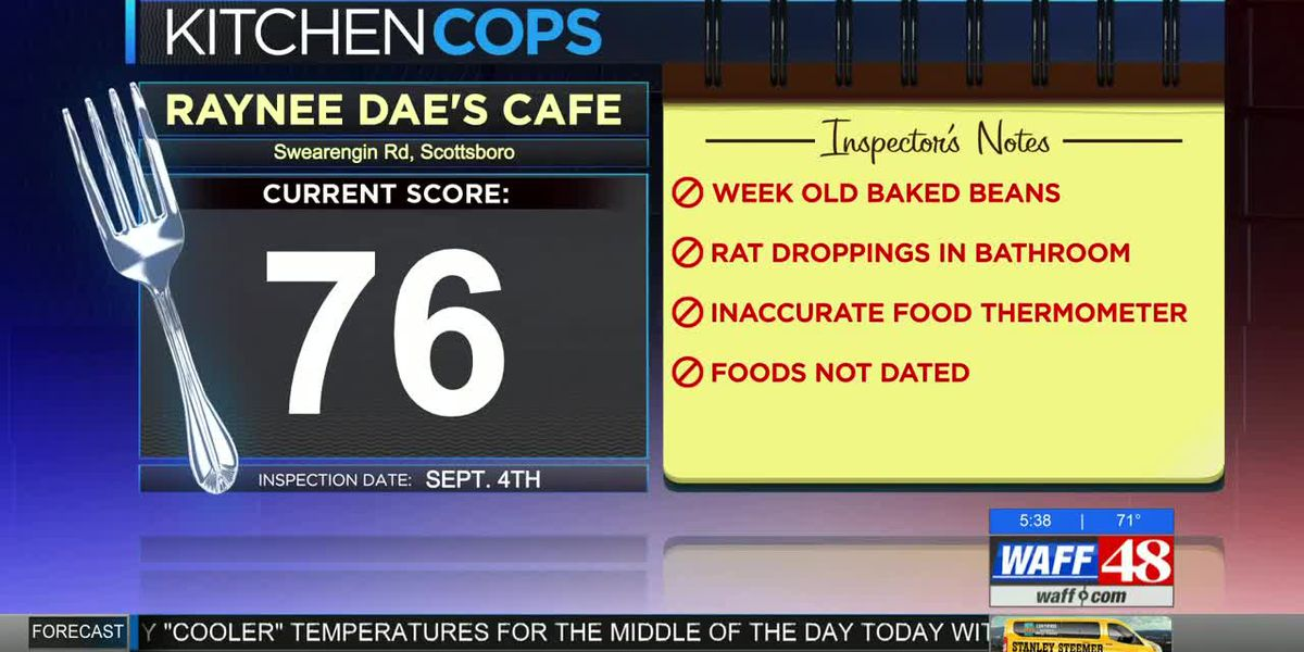 Rats! Multiple reports of rodents from the Marshall County Kitchen Cops