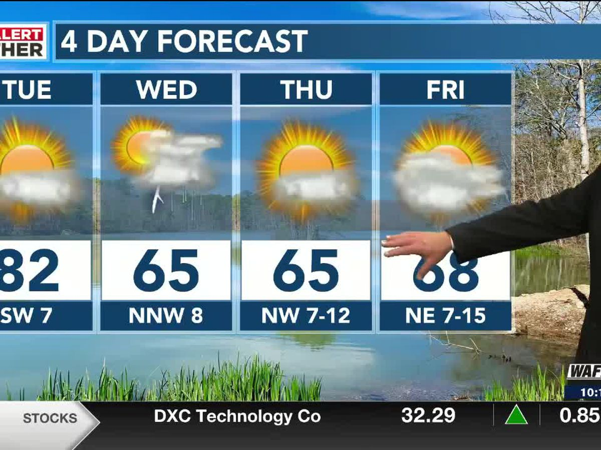 Cooler temps in the 60s ahead