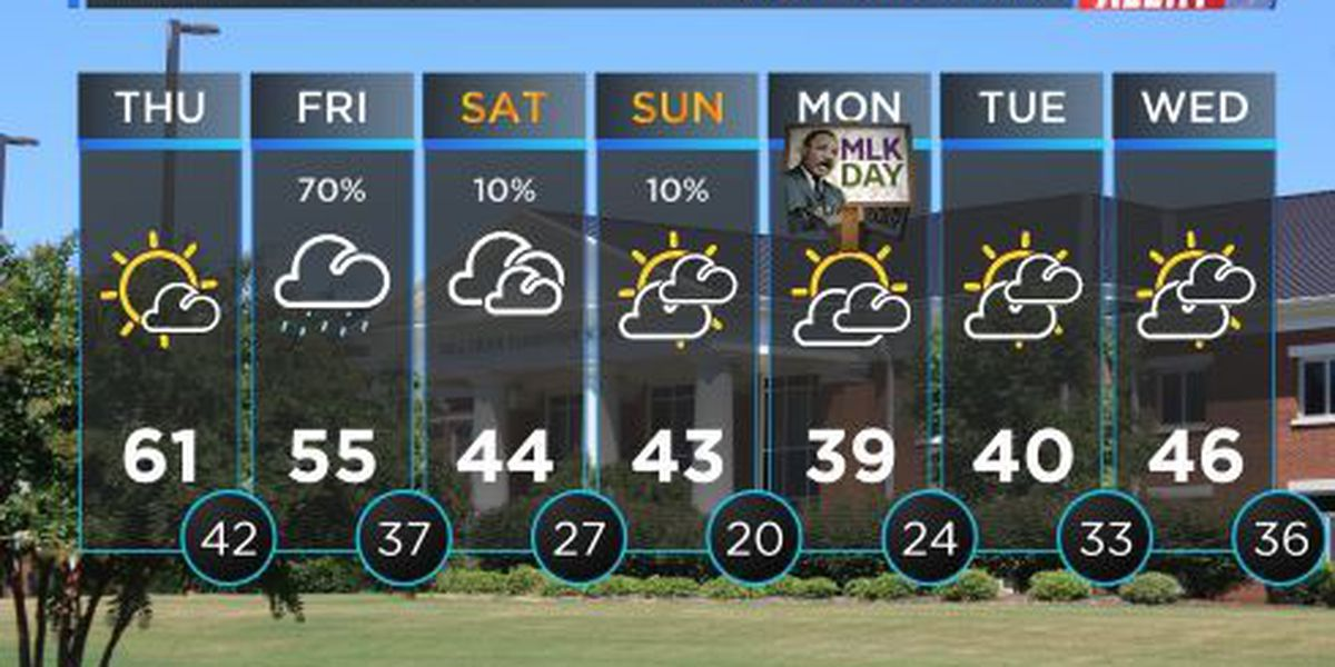 FIRST ALERT WEATHER: Thursday temperatures reaching 50s
