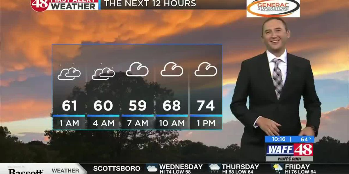 Afternoon Forecast; Beta brings more humidity, rain