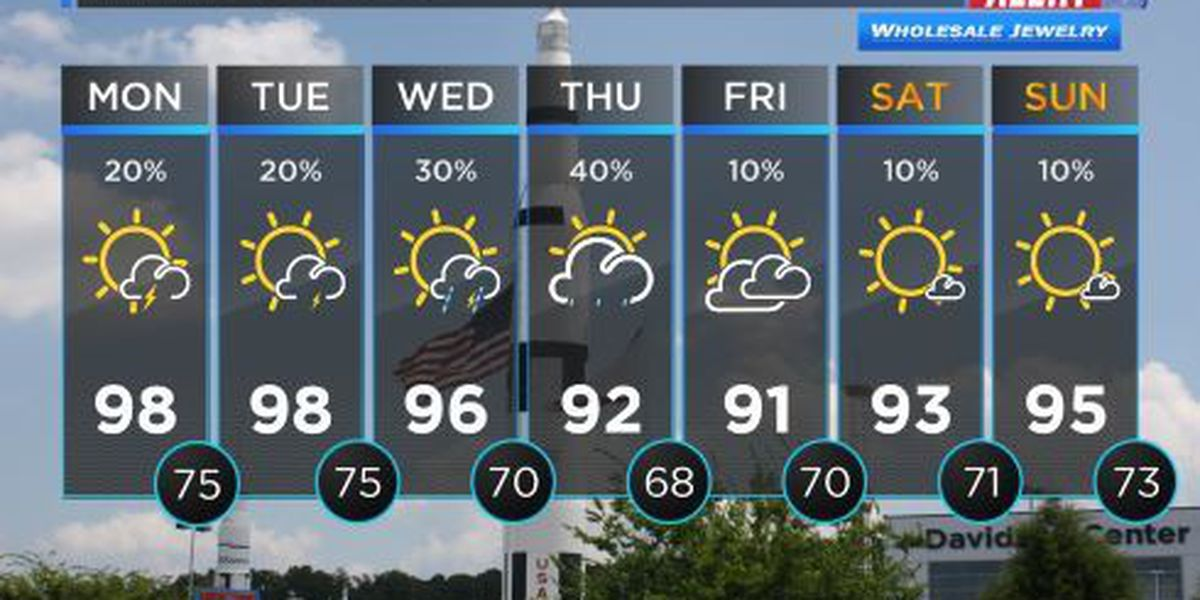 LOOK AHEAD: Hot, rain-free weather for your Monday