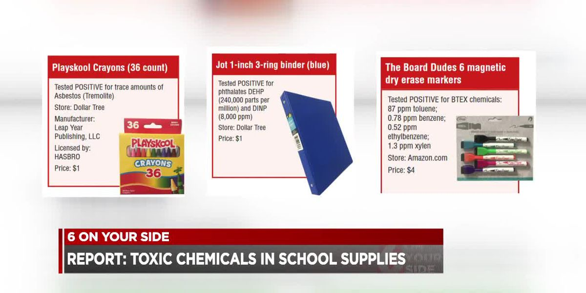 Report: Toxic chemicals in school supplies