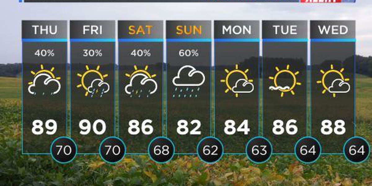 FIRST ALERT WEATHER: Storm chances to increase for Thursday afternoon