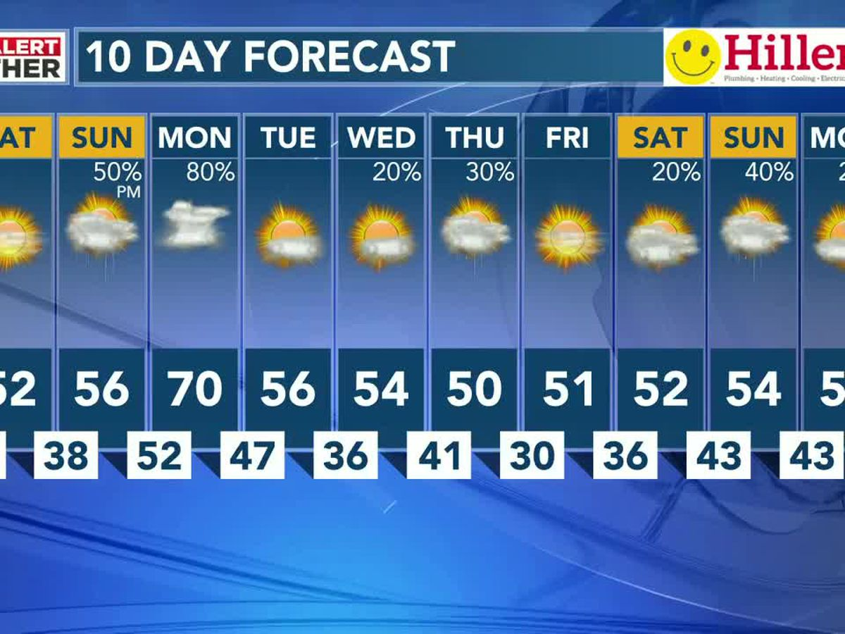 Widespread rain expected Sunday afternoon & evening