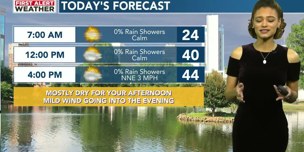 Chilly morning and chance of Monday flurries